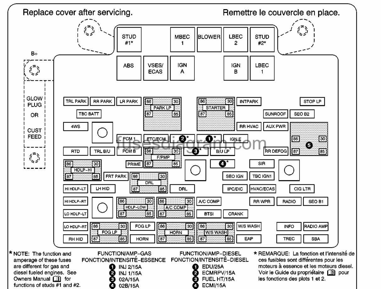 55 Chevy Fuse Box Diagram | Wiring Diagrams Fate mere | Chevrolet Fuse Box Diagram S10 98 |  | wiring diagram library