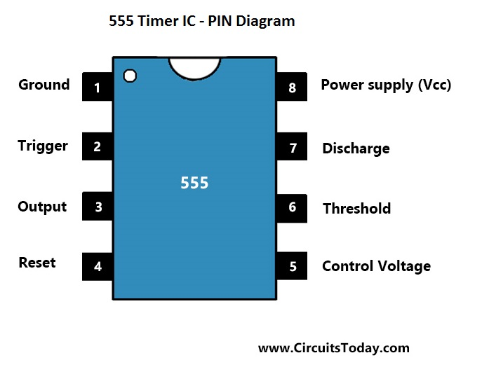 Pleasant The History Of 555 Timer Ic Story Of Invention Wiring Cloud Overrenstrafr09Org