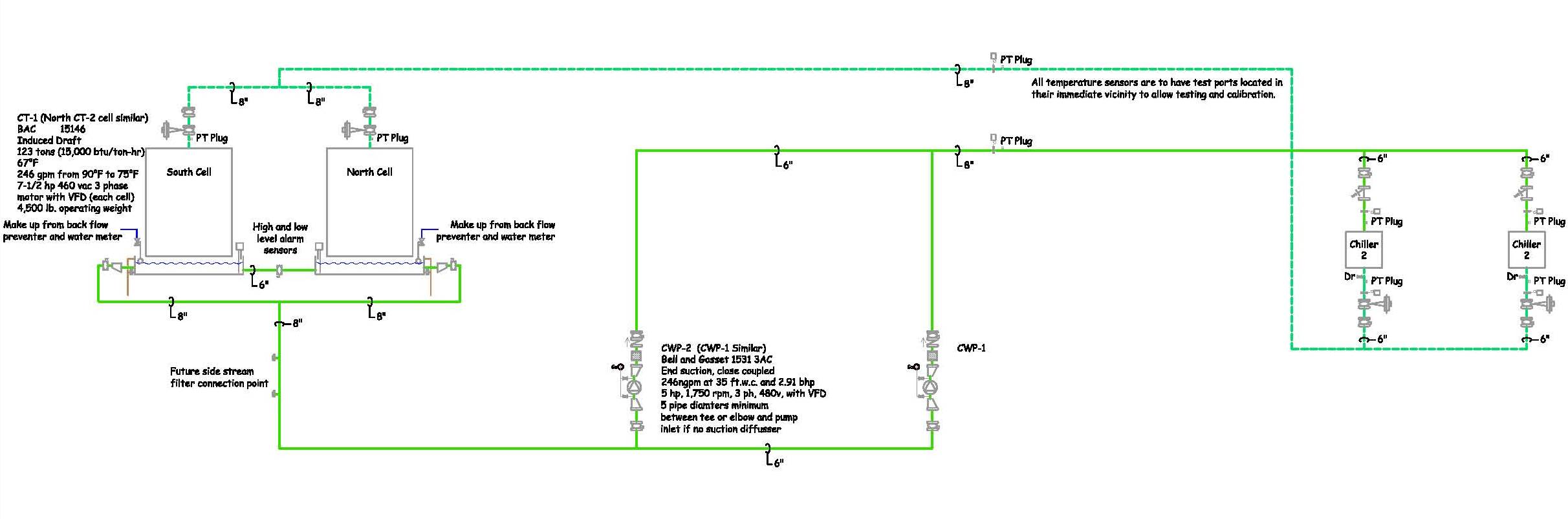 OR_3079] Chilled Water Pump Wiring Diagram Download DiagramAtota Hyedi Kicep Mohammedshrine Librar Wiring 101
