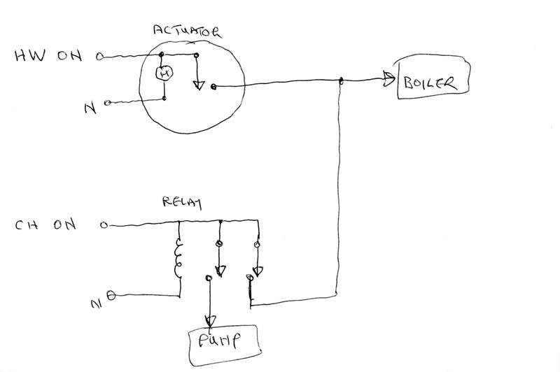 Stupendous Belimo Damper Wiring Diagram Mars Wiring Diagram Cooper Wiring Wiring Cloud Loplapiotaidewilluminateatxorg