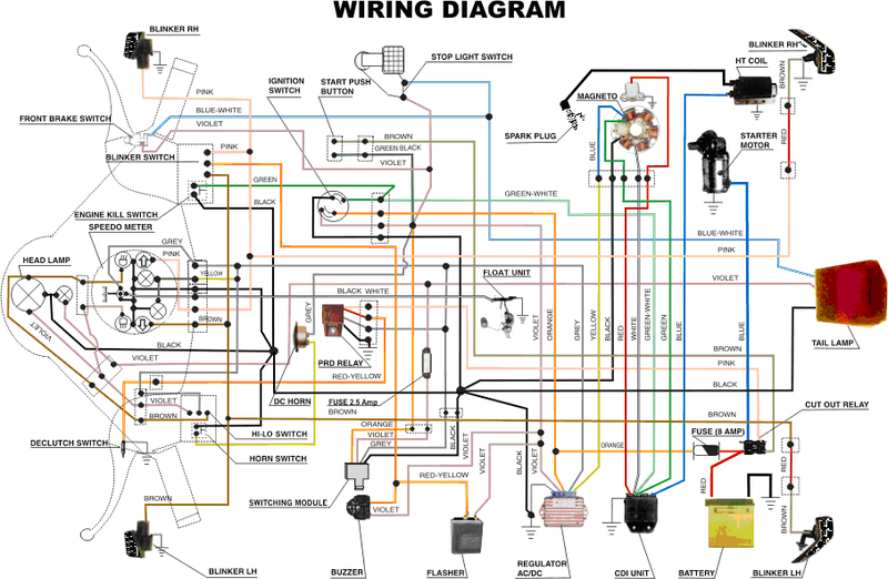 DIAGRAM] 2011 Yamaha Stryker Wiring Diagram FULL Version HD Quality Wiring  Diagram - SESSIONETTESCHEMATIC2297.PASSE-COMPOSE-PAIMPOL.FRsessionetteschematic2297.passe-compose-paimpol.fr