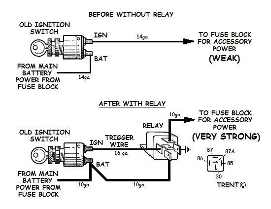 [ZTBE_9966]  BD_8361] Basic Starting Wiring Diagram Street Rod Wiring Diagram | Ford Hot Rod Wiring Diagrams |  | Ophag Tomy Ifica Aryon Pila Props Eumqu Tivexi Kumb Denli Mohammedshrine  Librar Wiring 101