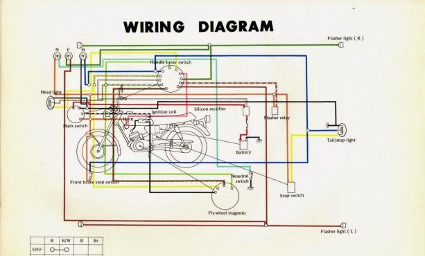 Wiring Diagram Yamaha Rxz 135 Electrical