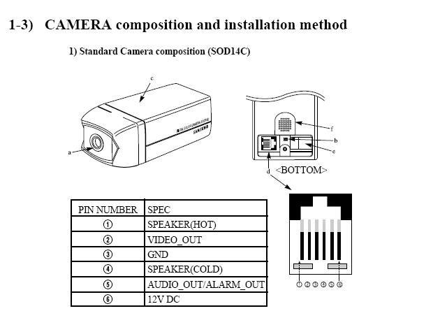 Soc N120 Security Camera Wire Diagrams