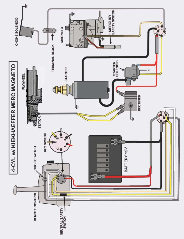 Tracker Tundra Boat Wiring Diagram - Wiring Diagram All leak-arrange -  leak-arrange.huevoprint.it