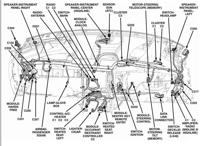 [ZHKZ_3066]  Dodge Magnum Wiring - Battery Wiring Diagrams Automotive for Wiring Diagram  Schematics   2005 Dodge Magnum Wiring Schematic      Wiring Diagram Schematics