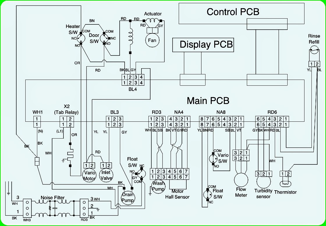 MD_1588] Haier Wiring Diagram Schematic Wiring | Hvac Wiring Diagrams 101 |  | Socad Proe Hapolo Mohammedshrine Librar Wiring 101