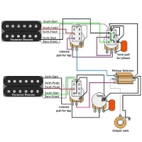 Awesome Guitar Wiring Diagrams Resources Guitarelectronics Com Wiring Cloud Licukshollocom