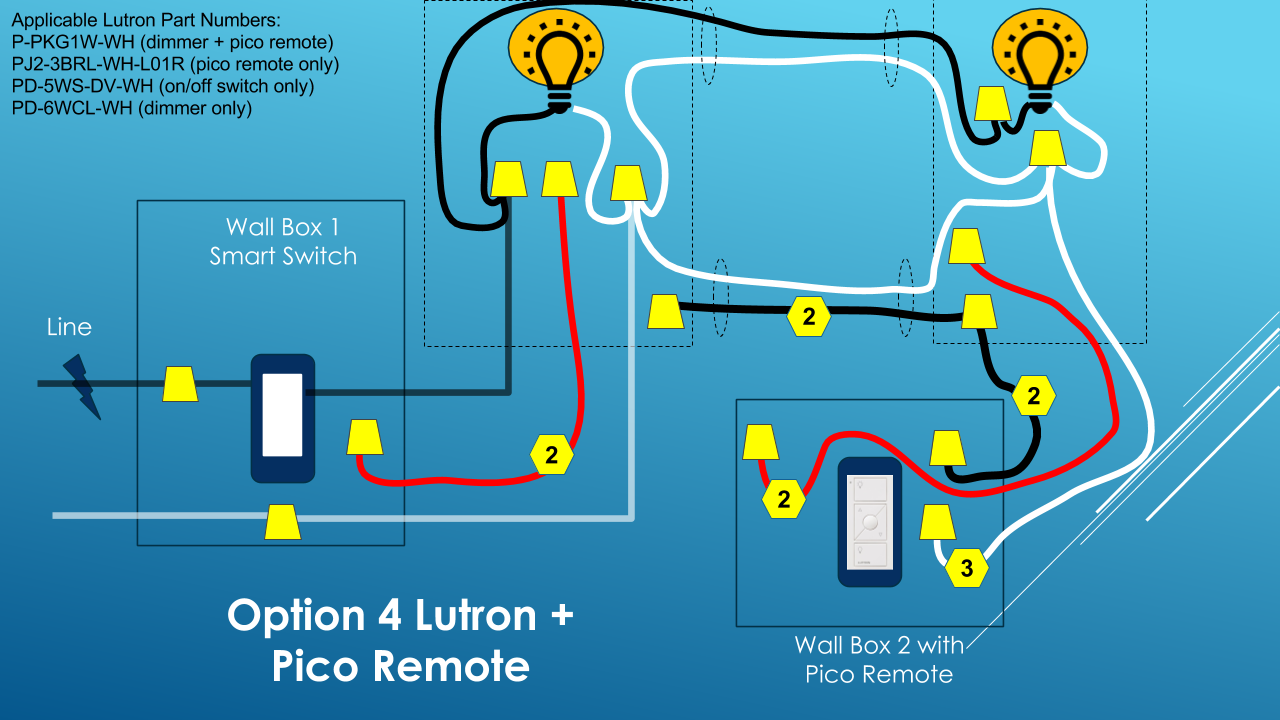 Lutron 3 Way Wiring Diagram Led Wire Two Switches Ceiling Fan With Diagram For Wiring Diagram Schematics