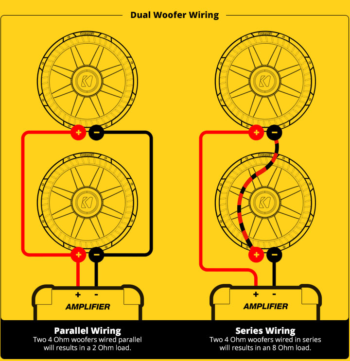 Groovy Subwoofer Speaker Amp Wiring Diagrams Kicker Wiring Cloud Ostrrenstrafr09Org