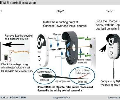 Fantastic Rj45 Wiring Diagram Pdf Popular Ethernet Cable Wiring Diagram Wiring Cloud Monangrecoveryedborg