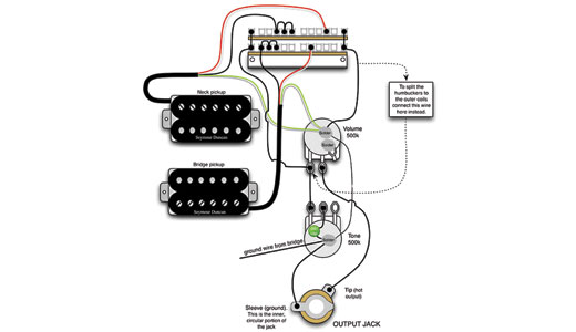 Amazing Strat Dual Humbucker Wiring Diagram Wiring Diagram Tutorial Wiring Cloud Xempagosophoxytasticioscodnessplanboapumohammedshrineorg