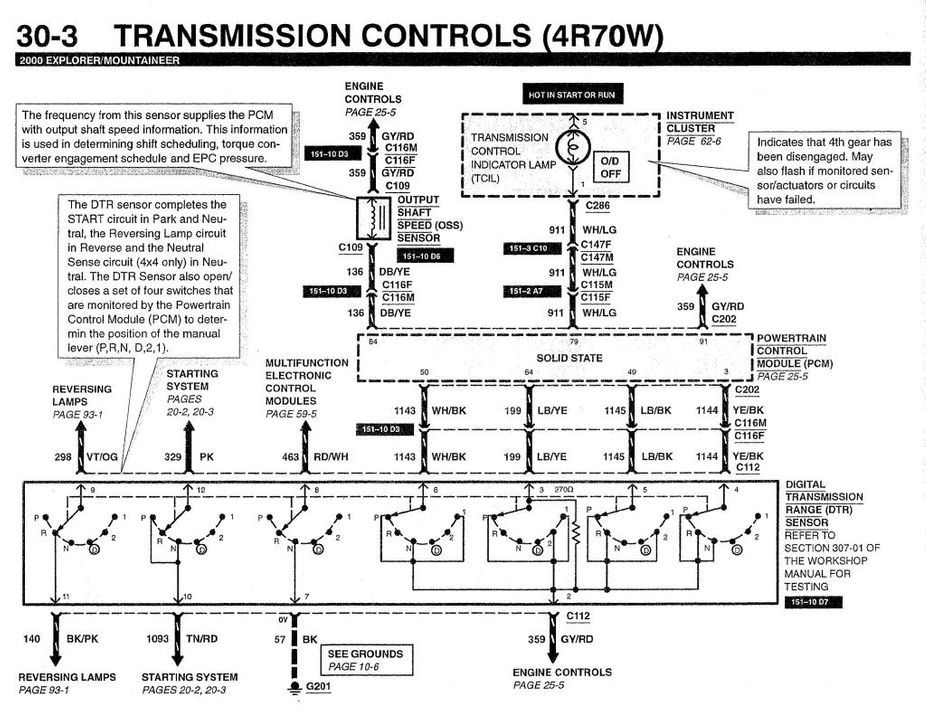 Lw 5335  1996 Ford Explorer Transmission Diagram Schematic Wiring