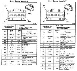 [DIAGRAM_09CH]  Bcm Wiring Diagram For 2002 Chevy Impala Saturn Radio Wiring Diagram 04 -  komeng.art-40.autoprestige-utilitaire.fr | 2006 Impala Radio Wiring Diagram |  | Wiring Diagram and Schematics