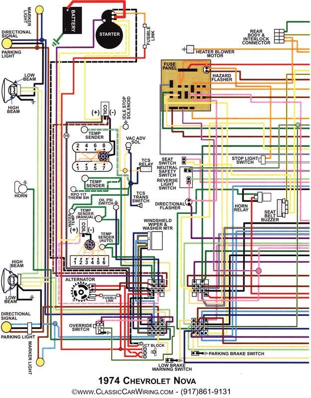 Swell Chevy Ii Wiring Diagram Basic Electronics Wiring Diagram Wiring Cloud Photboapumohammedshrineorg