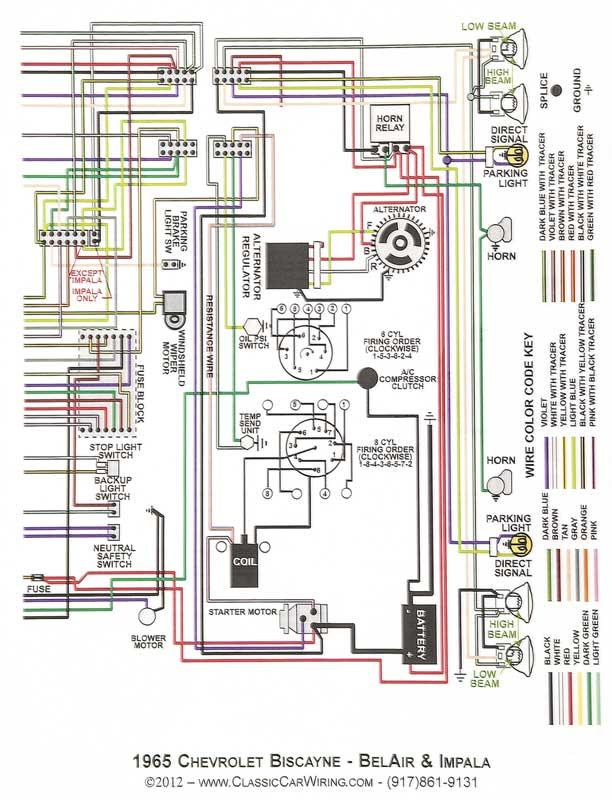Swell 1968 Corvair Wiring Diagram Basic Electronics Wiring Diagram Wiring Cloud Filiciilluminateatxorg