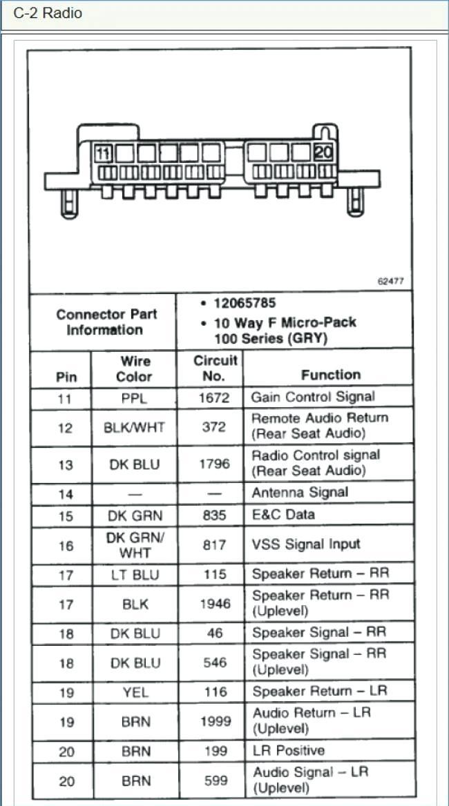 2001 s10 radio wiring diagram 2009 ford f 150 fuse box