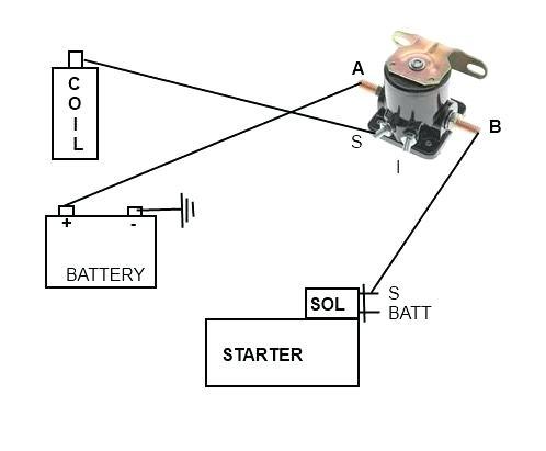 4 Pole Solenoid Wiring Diagram 2005 Ford F 150 Xlt Fuse Box Diagram Foreach The Damboel 33 Florimunt Fr