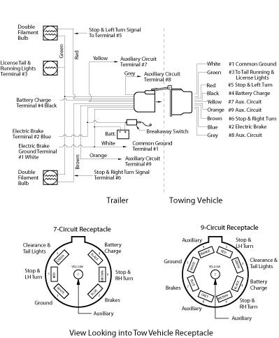 [ZTBE_9966]  GW_8278] Nissan Titan Trailer Plug Wiring Diagram Free Diagram   2015 Nissan Titan Wiring Diagram      Hroni Ical Sapebe Umng Mohammedshrine Librar Wiring 101