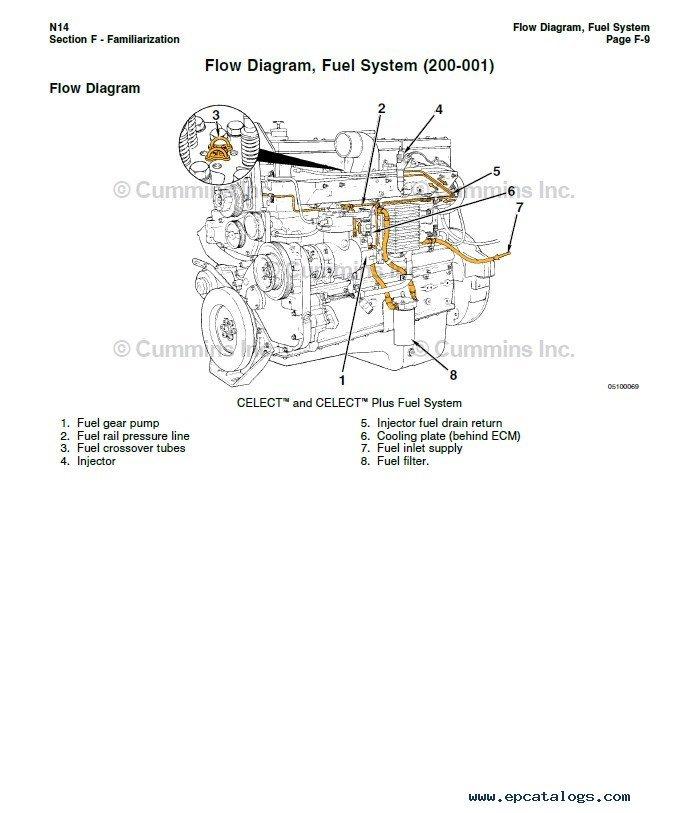 [SCHEMATICS_49CH]  CS_1255] Wiring Diagram In Addition Cummins N14 Engine Diagram On N14  Wiring Diagram | Mechanical Fuel N14 Wiring Diagram |  | Indi Xolia Mohammedshrine Librar Wiring 101