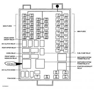 2003 Ford Windstar Wiring Diagram Pdf Wiring Diagram Center Rent Covered Rent Covered Tatikids It