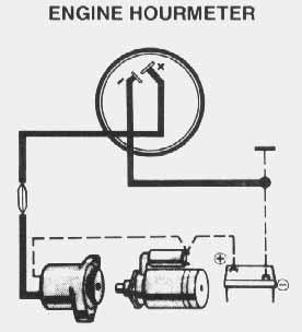 hour meter wiring diagram xb 5659  wiring diagram vdo electric tack further boat fuel gauge hour meter wiring diagram wiring diagram vdo electric tack
