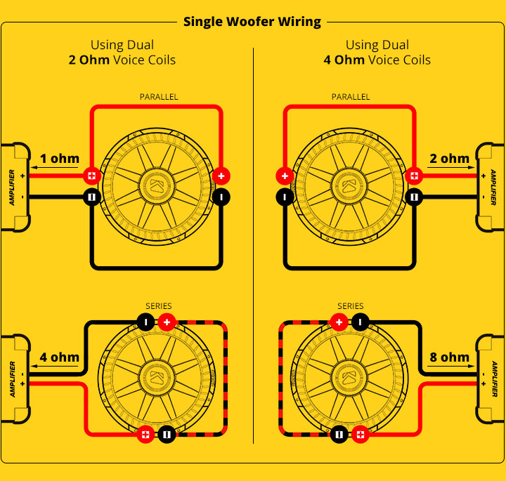 Swell Subwoofer Speaker Amp Wiring Diagrams Kicker Wiring Cloud Xortanetembamohammedshrineorg