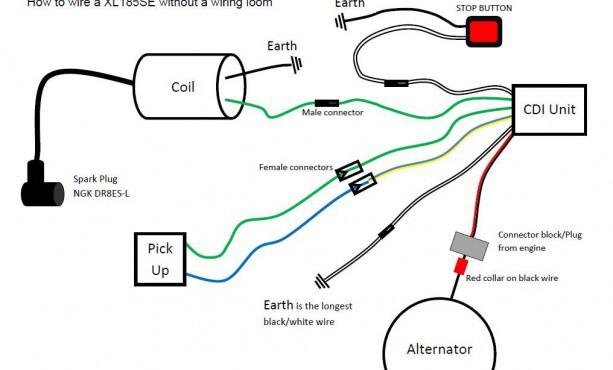 lifan 1p52fmh wiring diagram  ford territory fuse box