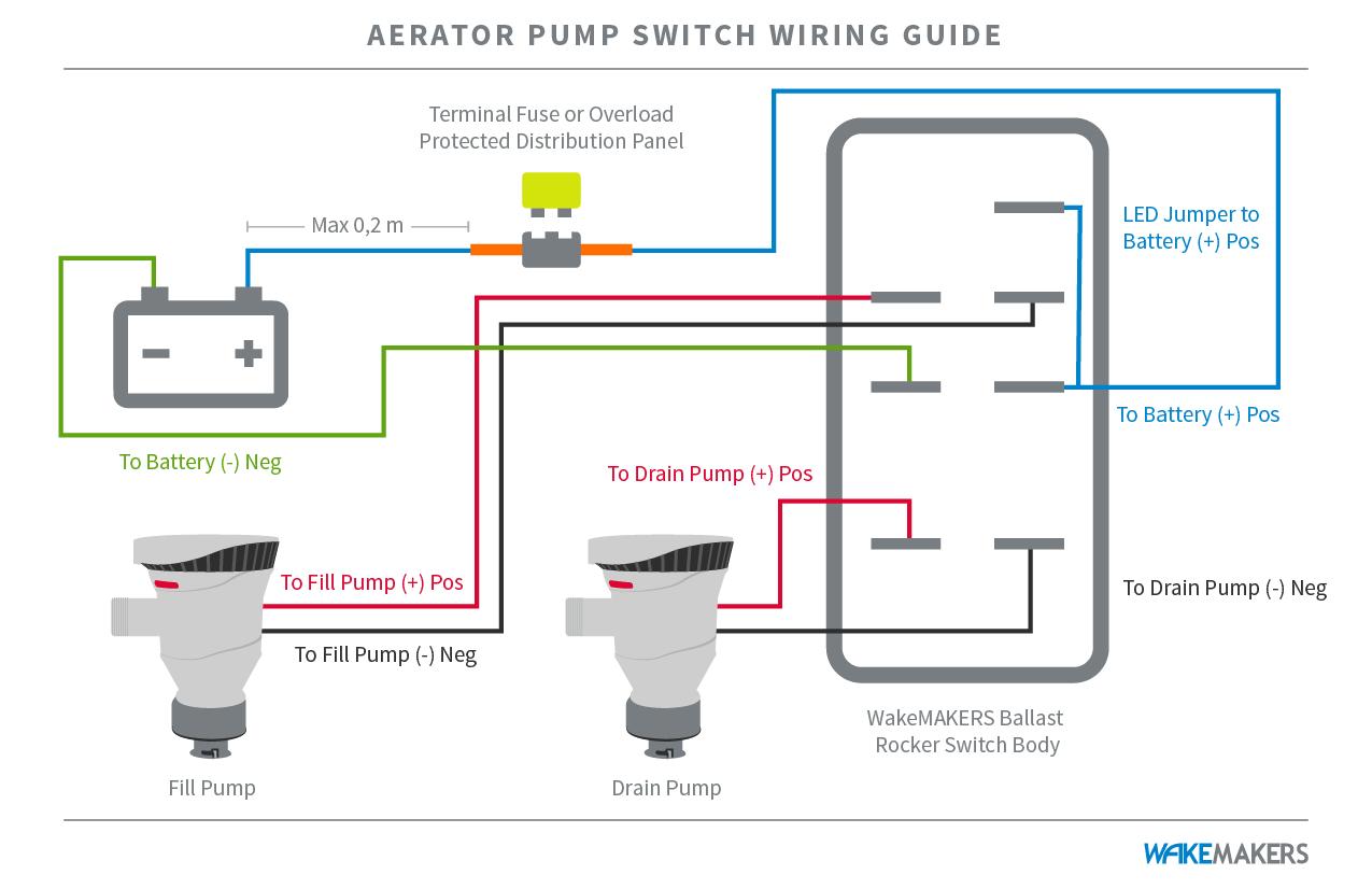 hf_6892] ballast puppy wiring diagram  sapre cajos mohammedshrine librar wiring 101