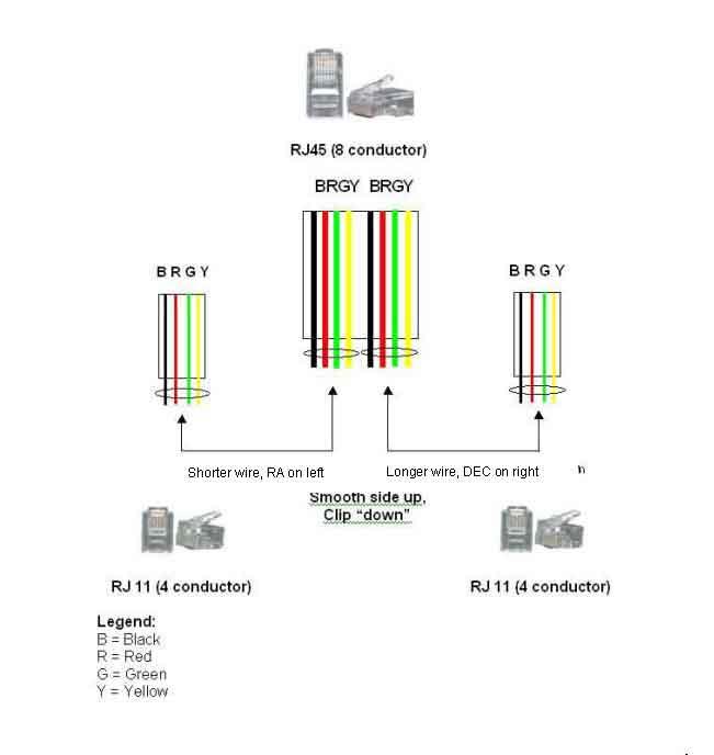 nv_6972] rj11 to rj45 jack wiring diagram download diagram  dogan phae mohammedshrine librar wiring 101