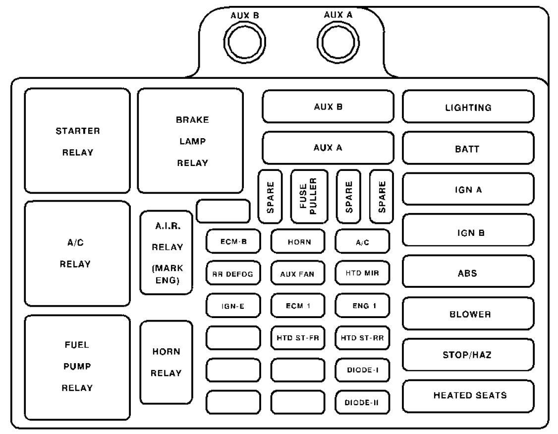 04 buick lesabre fuse box 1998 buick lesabre fuse box diagram wiring diagram schematic  1998 buick lesabre fuse box diagram