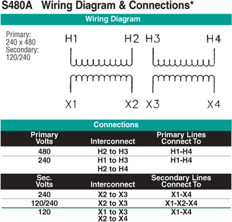 480v Single Phase Wiring Diagram - Ford Ranger 2001 Wiring Diagram for Wiring  Diagram SchematicsWiring Diagram Schematics