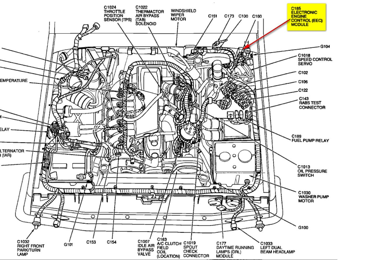 1983 ford f 150 300 engine diagram | left-strap wiring diagram union -  left-strap.buildingblocks2016.eu  buildingblocks2016.eu