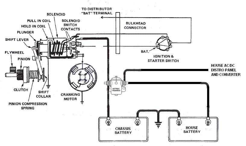 kd1001 freightliner ignition switch wiring wiring diagram
