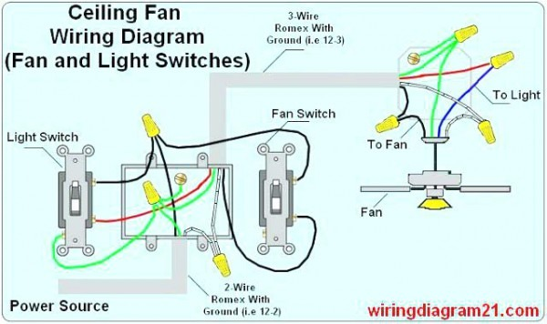 LN_0290] Wire Romex With Ground Wiring Harness Wiring Diagram Wiring Free  DiagramAtion Targ Basi Eatte Mohammedshrine Librar Wiring 101