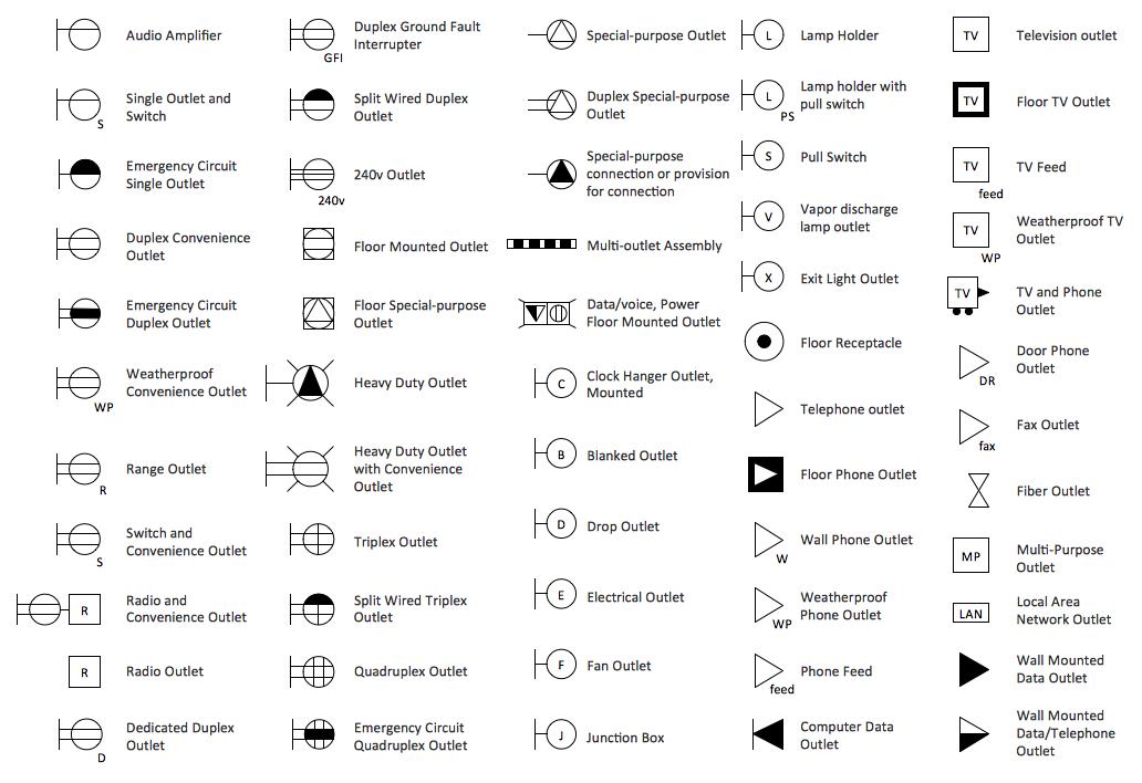 Excellent House Wiring Symbols General Wiring Diagram Data Wiring Cloud Itislusmarecoveryedborg