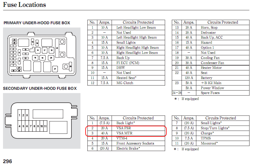 [ANLQ_8698]  2005 Civic Fuse Box 2004 F150 Truck Fuse Panel Diagram -  gunung-kembang.29.allianceconseil59.fr | 05 Civic Fuse Box |  | gunung-kembang.29.allianceconseil59.fr