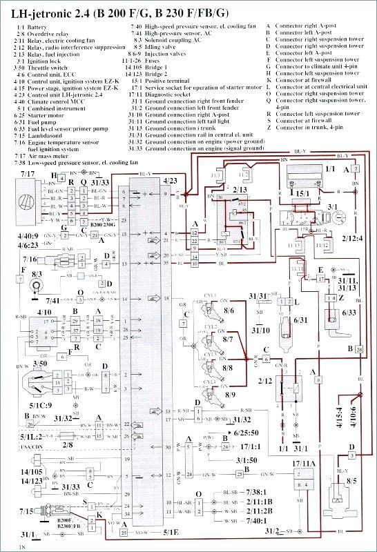 Stupendous S550 Fuse Box Diagram Wiring Diagram Database Wiring Cloud Grayisramohammedshrineorg