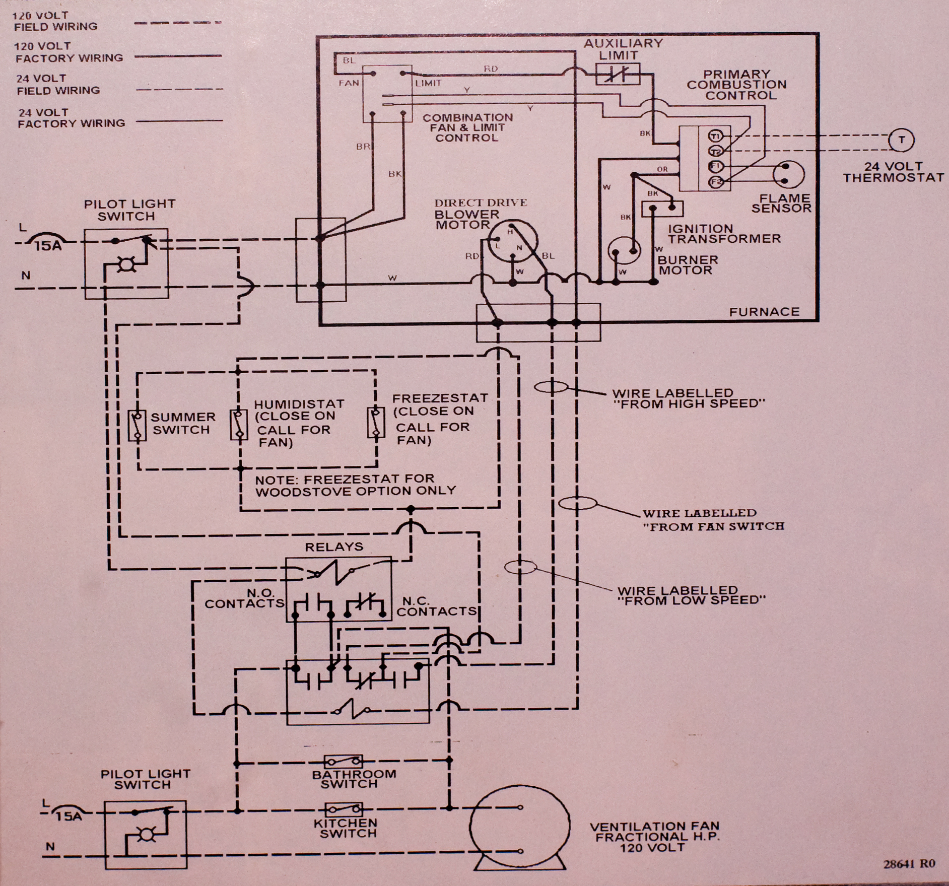 Gb 8805 Atwood Rv Thermostat Wiring Diagram Furthermore Atwood Rv Water Heater Wiring Diagram