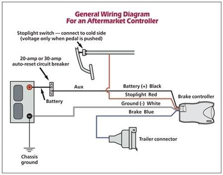 VM_8573] Voyager Xp Brake Control Wiring Diagram Schematic Wiring | Voyager Xp Brake Controller Wiring Diagram |  | Ntnes Tool Mohammedshrine Librar Wiring 101