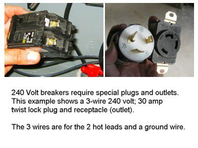 Groovy How To Install A 240 Volt Circuit Breaker Wiring Cloud Dulfrecoveryedborg