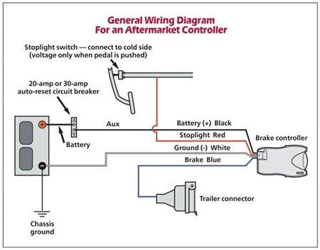 Primus Wiring Diagram - Living Control Wiring Diagram -  ezgobattery.pujaan-hati5.jeanjaures37.frWiring Diagram Resource