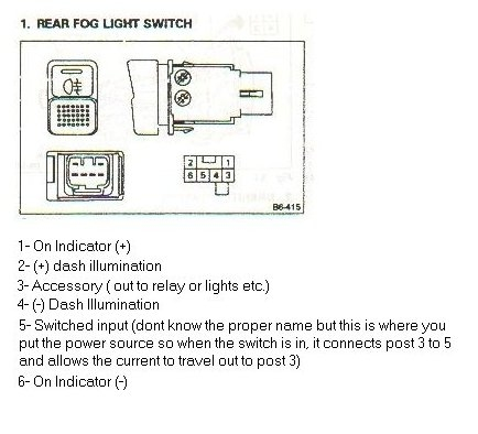 Km 0515 Fog Lamp Switch Circuit Download Diagram
