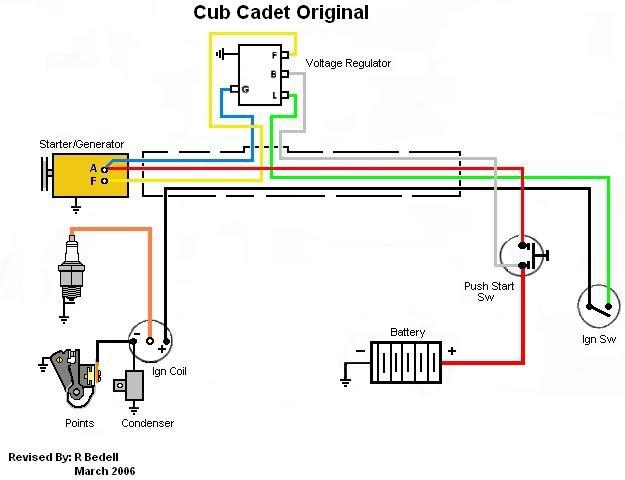 [DIAGRAM_0HG]  XH_3092] Cub Cadet Wiring Diagram For 1100 Free Diagram | Cub Cadet Wiring Diagram For 1100 |  | Athid Kweca Hroni Nekout Hendil Mohammedshrine Librar Wiring 101