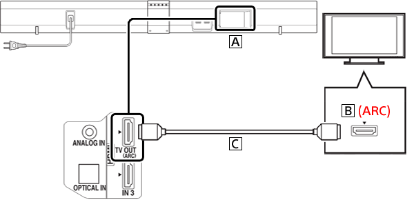Sony Mex-N4200Bt Wiring Diagram from static-resources.imageservice.cloud