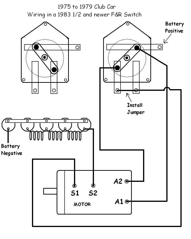 Fine 48 Volt Cushman Wiring Diagram Wiring Library Wiring Cloud Rometaidewilluminateatxorg