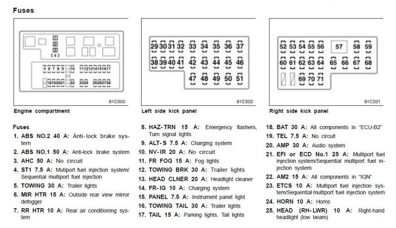 2014 Fj Cruiser Fuse Box Wiring Diagram 2010 Hyundai Santa Fe Fuse Box For Wiring Diagram Schematics