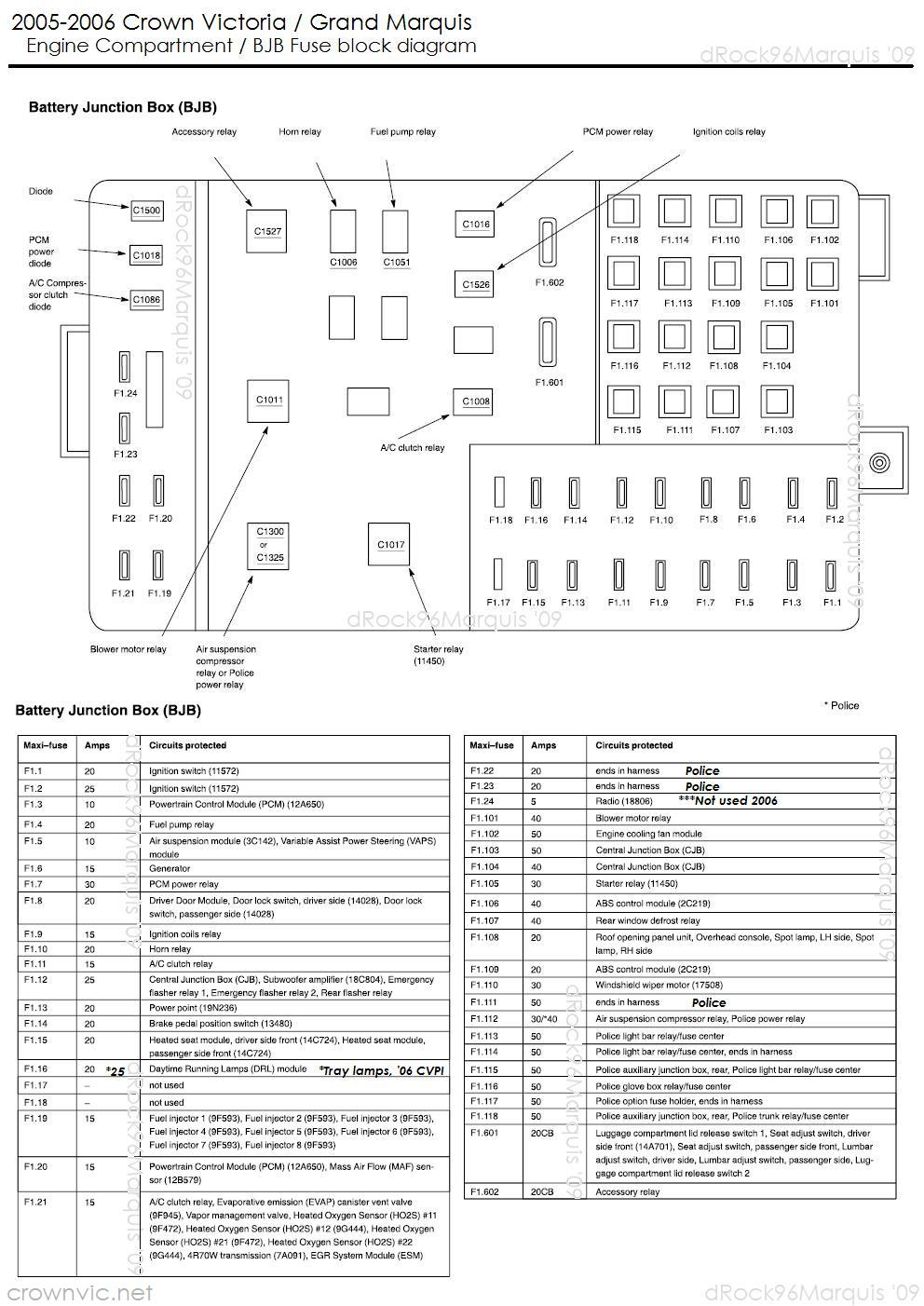 bb_2178] 2005 ford crown victoria fuse panel diagram download diagram  abole ation usly osuri cana sand ynthe sapre vesi para numap mohammedshrine  librar wiring 101