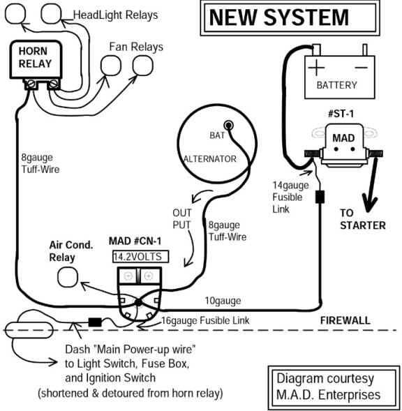 [DIAGRAM_38YU]  Rat Rod Wiring Schematic Diagrams - kobe.www.seblock.de | Hot Rod Schymatic Fuse Box |  | Diagram Source