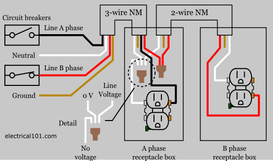 Amazing Open Neutral Multiwire Circuit Electrical 101 Wiring Cloud Domeilariaidewilluminateatxorg